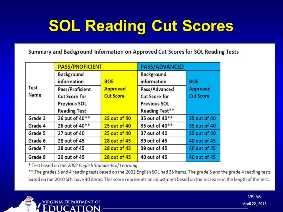 VELAS April 22, 2013 SOL Writing Cut Scores