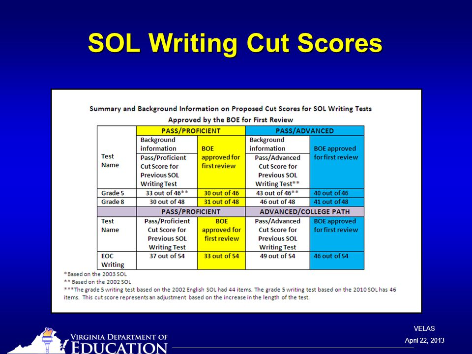 VELAS April 22, 2013 SOL Writing Cut Scores