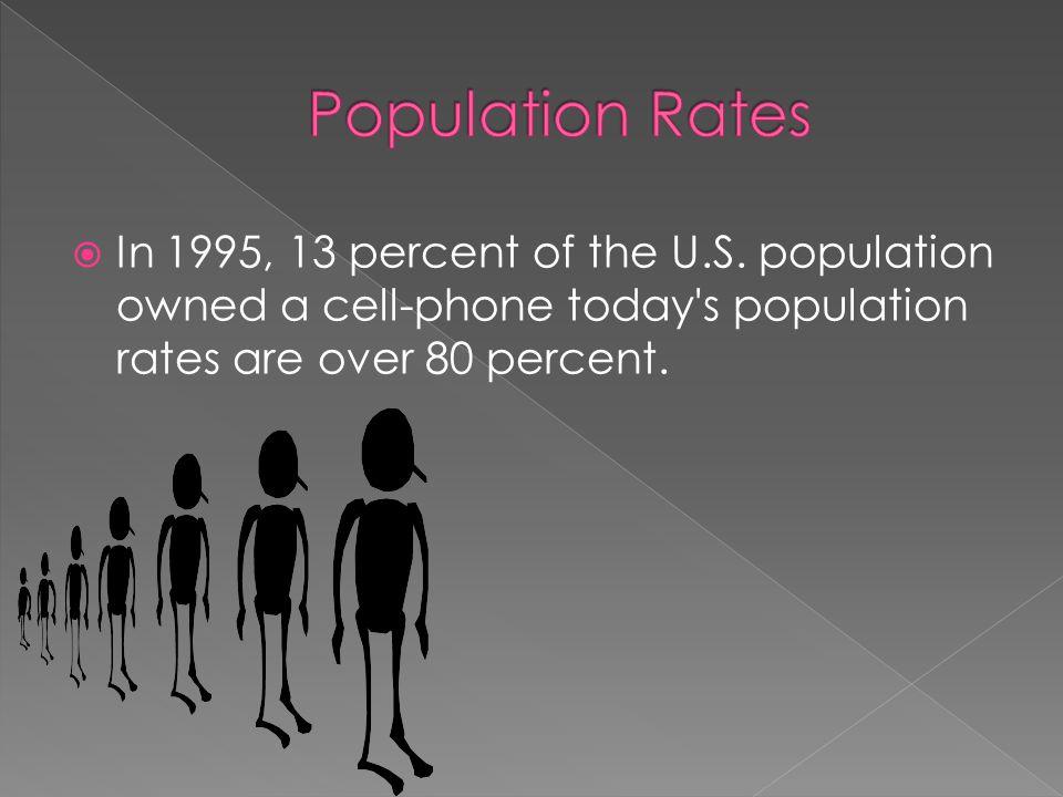  In 1995, 13 percent of the U.S.