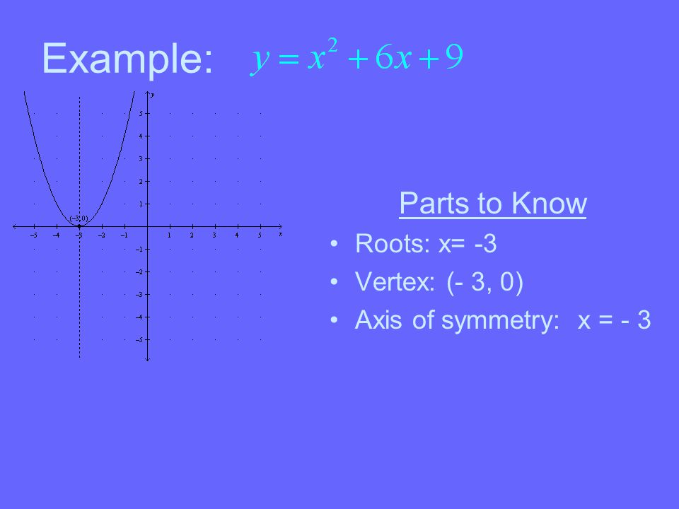 Example: Parts to Know Roots: x= -3 Vertex: (- 3, 0) Axis of symmetry: x = - 3