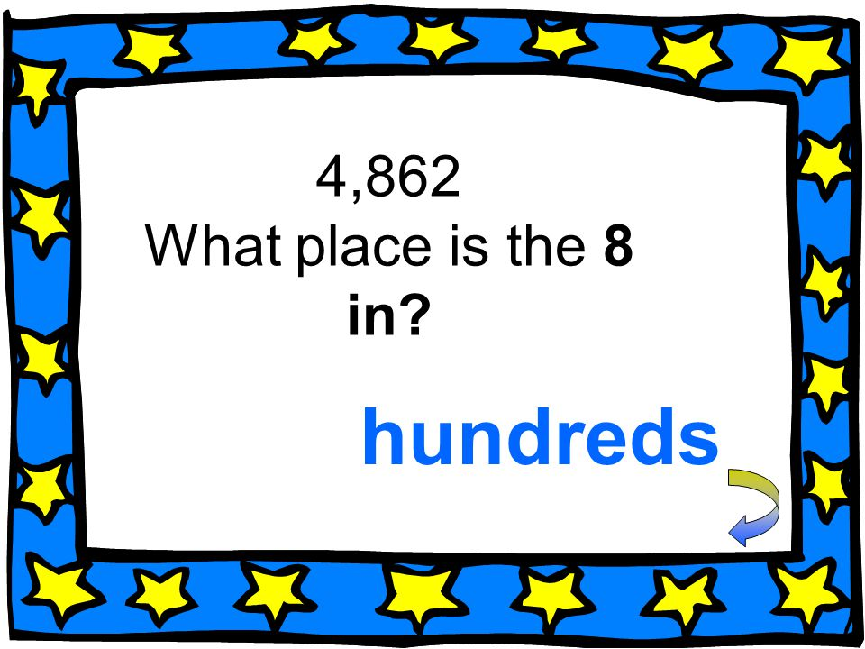 hundreds 4,862 What place is the 8 in?