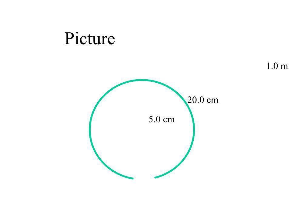 Picture 5.0 cm 20.0 cm 1.0 m