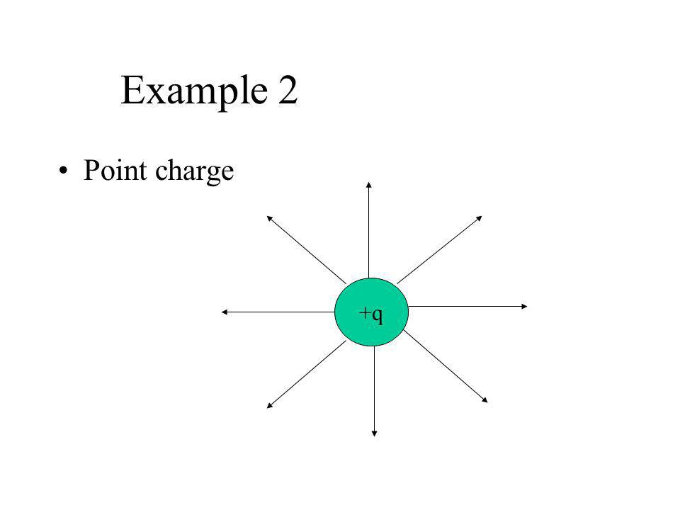 Example 2 Point charge +q
