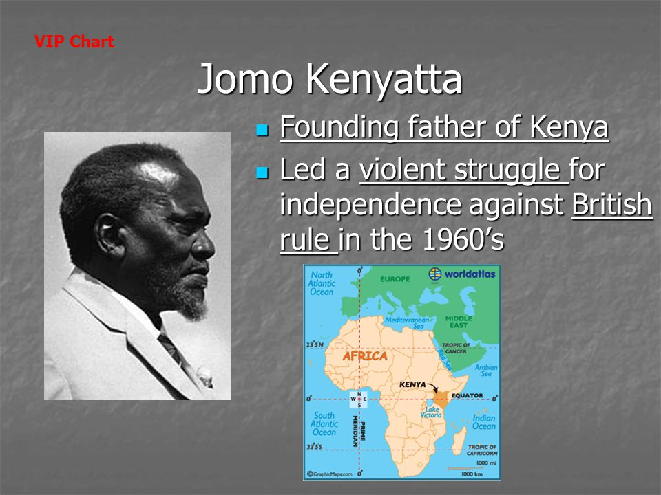 Jomo Kenyatta Founding father of Kenya Founding father of Kenya Led a violent struggle for independence against British rule in the 1960's Led a viole