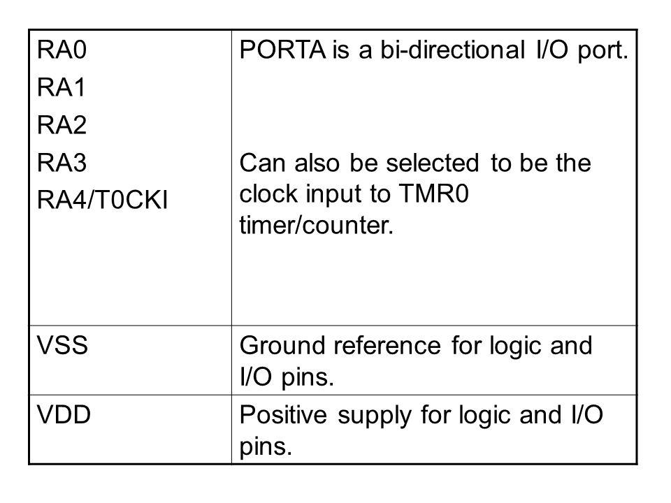 PORTB is a bi-directional I/O port.