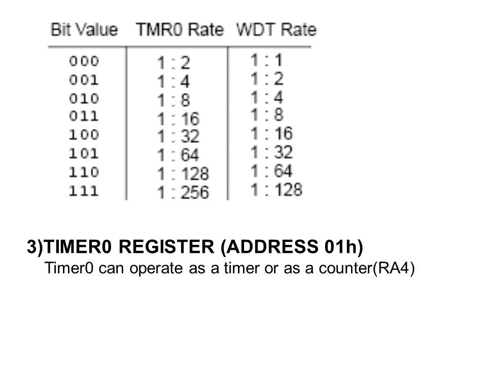 4)INTCON REGISTER (ADDRESS 0Bh, 8Bh) INTERRUPT TYPES 1)TIMER0 over flow interrupt 2) External interrupt (RB0) 3) PORTB on change interrupt 4) EEPROM write complete interrupt