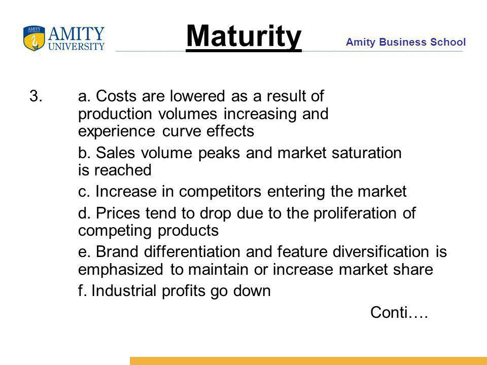 Amity Business School Maturity 3. a.