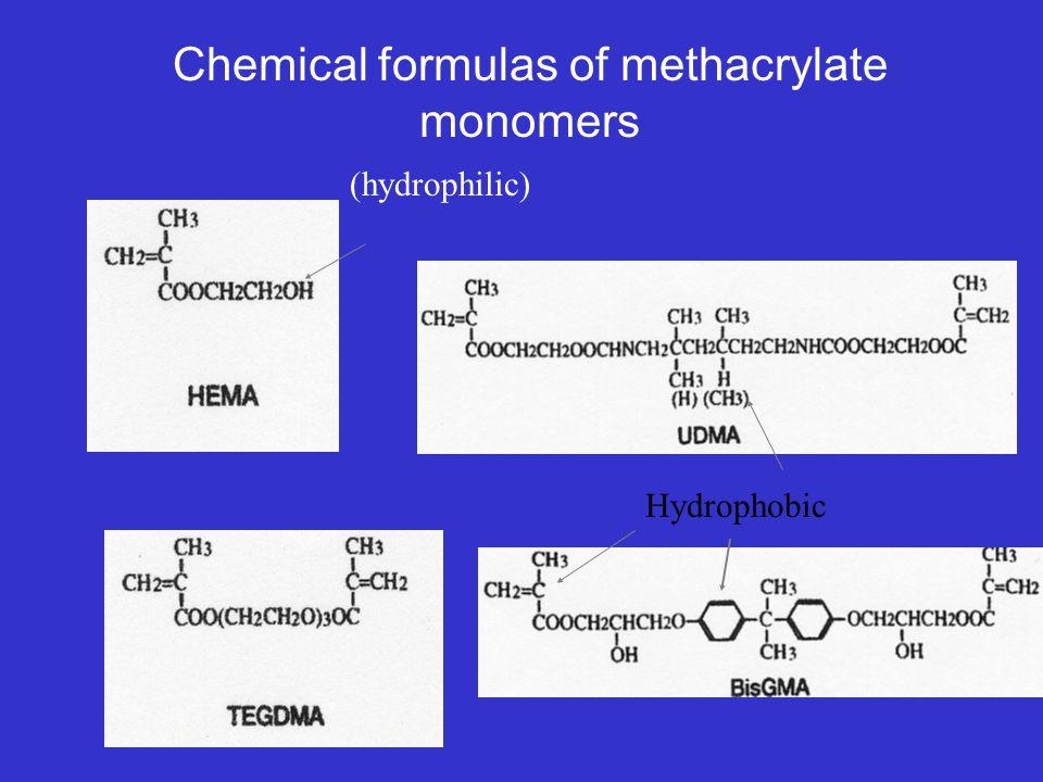 Chemical formulas of methacrylate monomers (hydrophilic) Hydrophobic