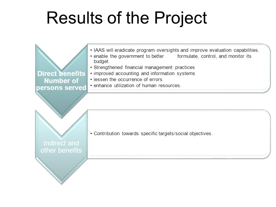 Results of the Project Direct benefits Number of persons served IAAS will eradicate program oversights and improve evaluation capabilities. enable the
