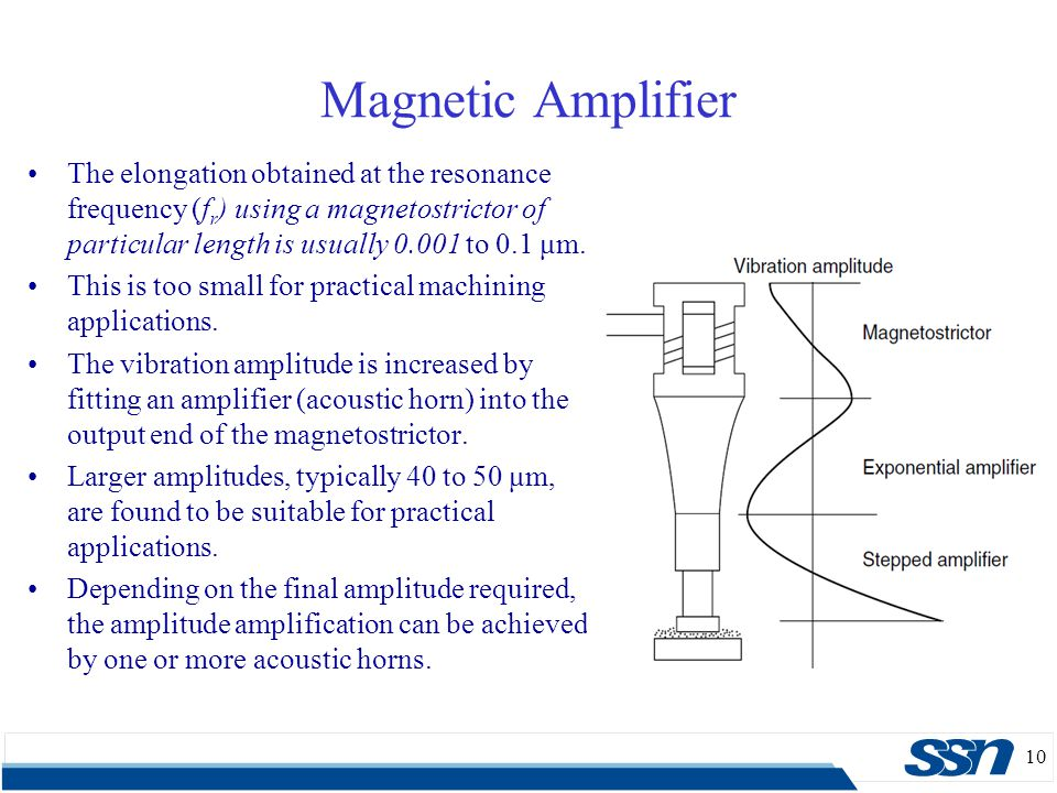 10 Magnetic Amplifier The elongation obtained at the resonance frequency (f r ) using a magnetostrictor of particular length is usually 0.001 to 0.1 μ