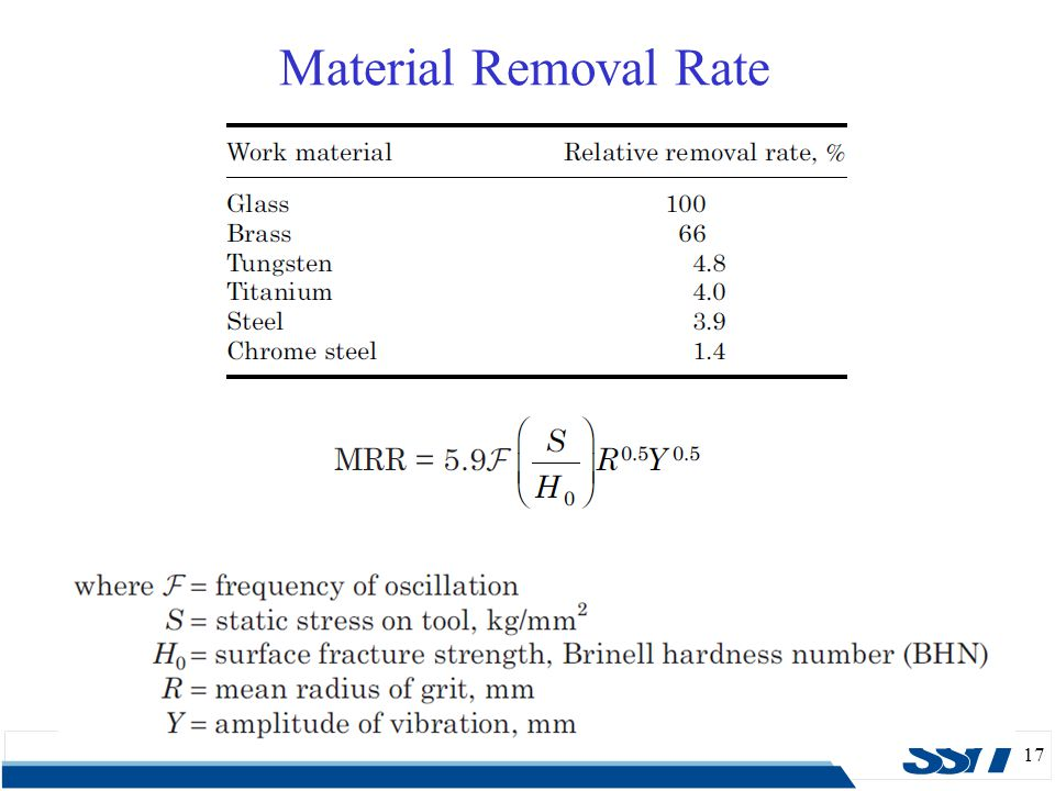 17 Material Removal Rate