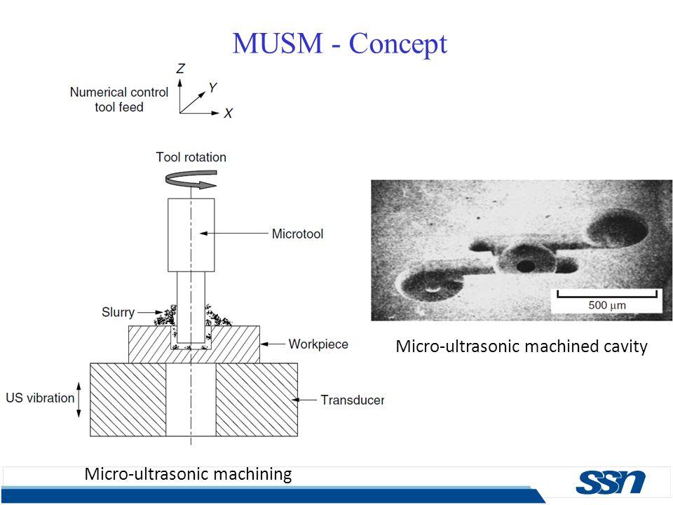 MUSM - Concept Micro-ultrasonic machining Micro-ultrasonic machined cavity
