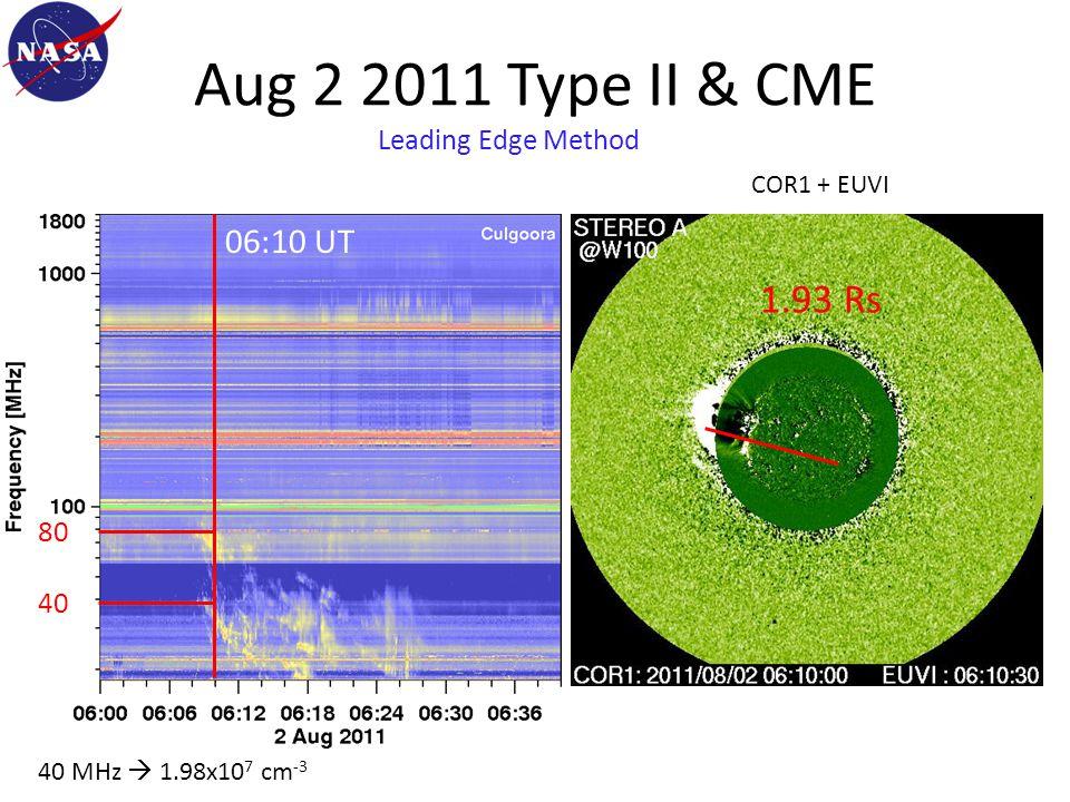 Aug 2 2011 Type II & CME 06:10 UT 40 MHz  1.98x10 7 cm -3 1.93 Rs Leading Edge Method COR1 + EUVI 40 80