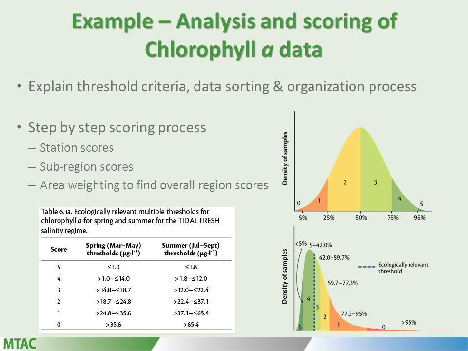Example – Analysis and scoring of Chlorophyll a data Explain threshold criteria, data sorting & organization process Step by step scoring process – Station scores – Sub-region scores – Area weighting to find overall region scores