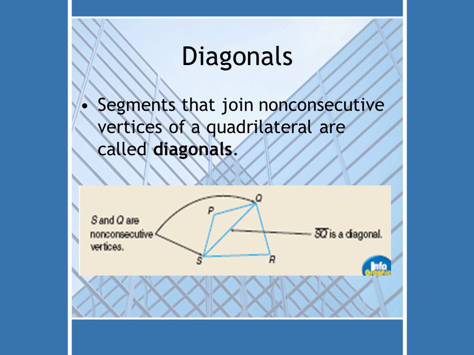 Diagonals Segments that join nonconsecutive vertices of a quadrilateral are called diagonals.