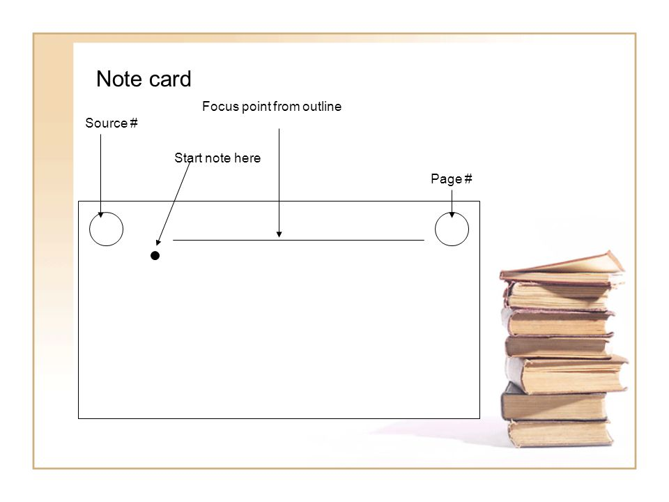 Source # Start note here Focus point from outline Page # Note card