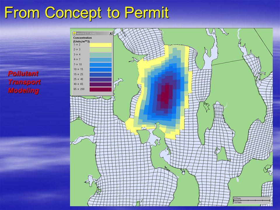 PollutantTransportModeling