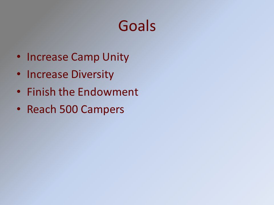 Increase Camp Unity Strengths- AC Meetings, Staff Development Director, Socials Obstacles- Numbers, Complacent, Organization of People Action Steps We Took- Planned Early, Planned Games for Large Numbers, Two Camps at a Time