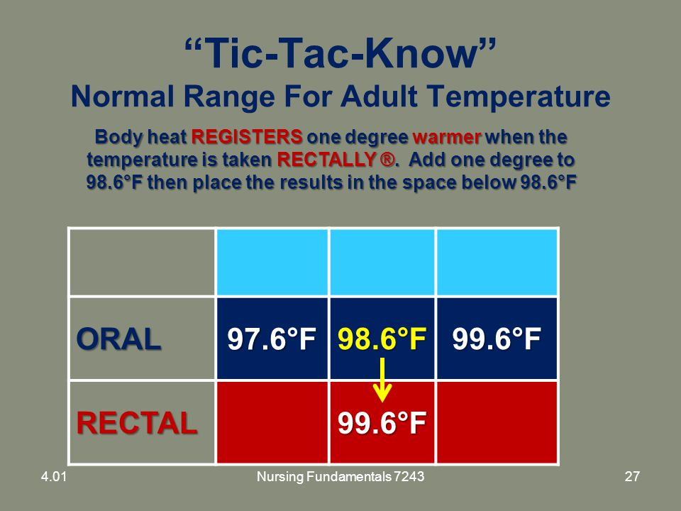 """Tic-Tac-Know"" Normal Range For Adult Temperature ORAL97.6°F98.6°F99.6°F RECTAL99.6°F Body heat REGISTERS one degree warmer when the temperature is ta"