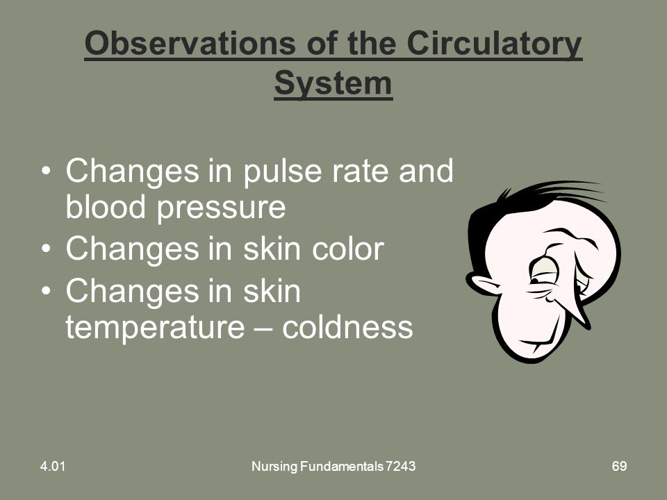 Nursing Fundamentals 724369 Observations of the Circulatory System Changes in pulse rate and blood pressure Changes in skin color Changes in skin temp