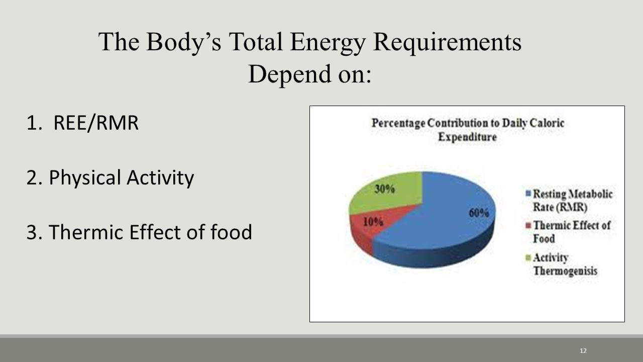 The Body's Total Energy Requirements Depend on: 1.REE/RMR 2.