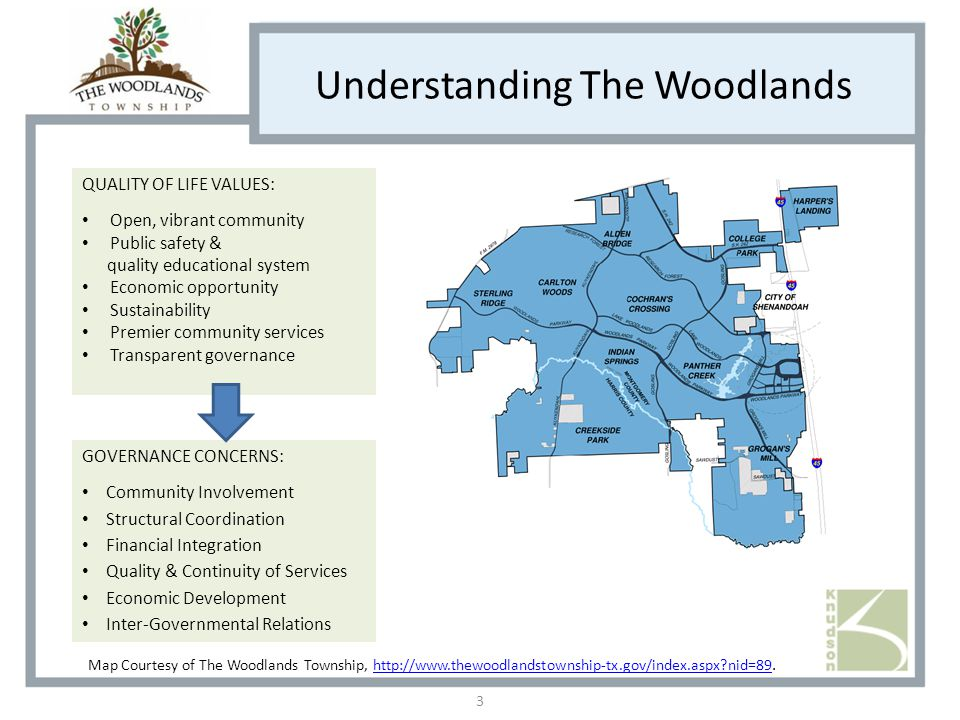Understanding The Woodlands 3 GOVERNANCE CONCERNS: Community Involvement Structural Coordination Financial Integration Quality & Continuity of Services Economic Development Inter-Governmental Relations Map Courtesy of The Woodlands Township, http://www.thewoodlandstownship-tx.gov/index.aspx nid=89.http://www.thewoodlandstownship-tx.gov/index.aspx nid=89 QUALITY OF LIFE VALUES: Open, vibrant community Public safety & quality educational system Economic opportunity Sustainability Premier community services Transparent governance