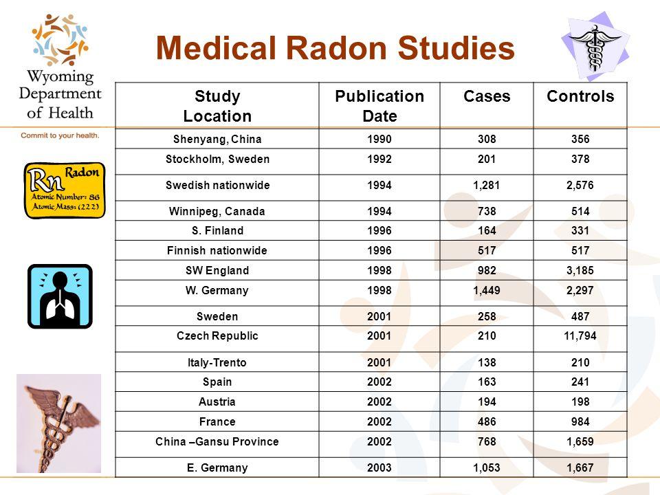 Medical Radon Studies Study Location Publication Date CasesControls Shenyang, China1990308356 Stockholm, Sweden1992201378 Swedish nationwide19941,2812,576 Winnipeg, Canada1994738514 S.