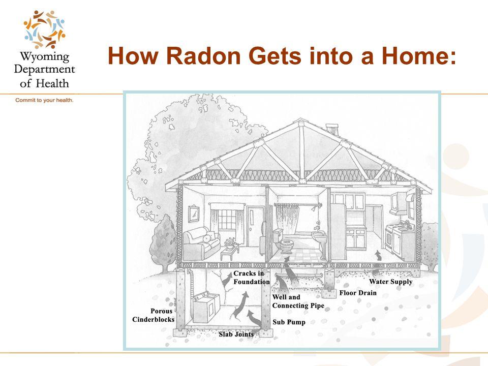 How Radon Gets into a Home: