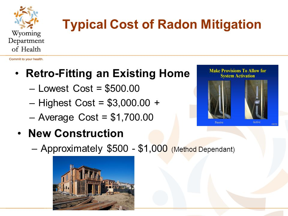 Typical Cost of Radon Mitigation Retro-Fitting an Existing Home –Lowest Cost = $500.00 –Highest Cost = $3,000.00 + –Average Cost = $1,700.00 New Const