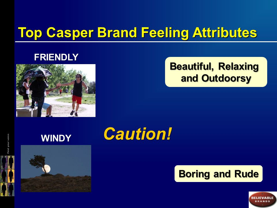 Top Casper Brand Feeling Attributes FRIENDLY Beautiful, Relaxing and Outdoorsy WINDY Caution.