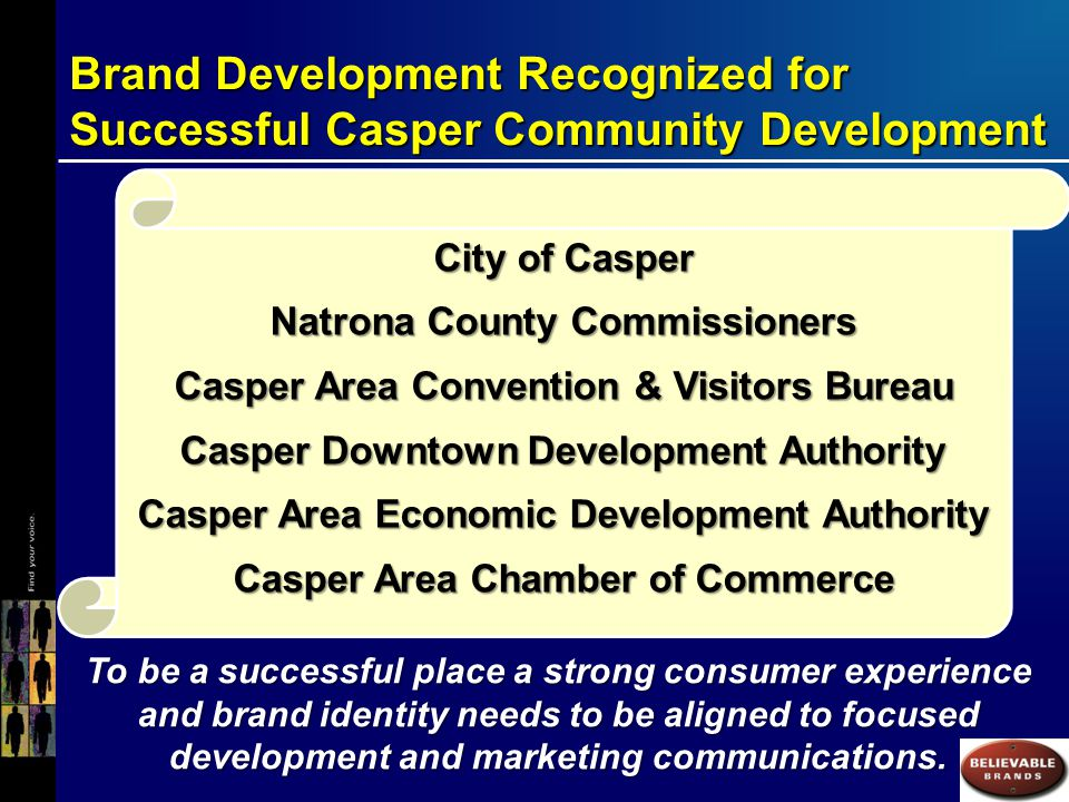 Casper Brand Marketing Challenges 1.Low community/destination awareness 2.Predominant energy and outdoor recreation imagery 3.High overshadowing profile of Yellowstone and Grand Teton Parks 4.Lack of gateway appeal and effective wayfinding 5.Not taking full advantage of its central Wyoming location National Parks Scenery Natural Experience (driving, hiking and wildlife watching) Wyoming Top Appeals