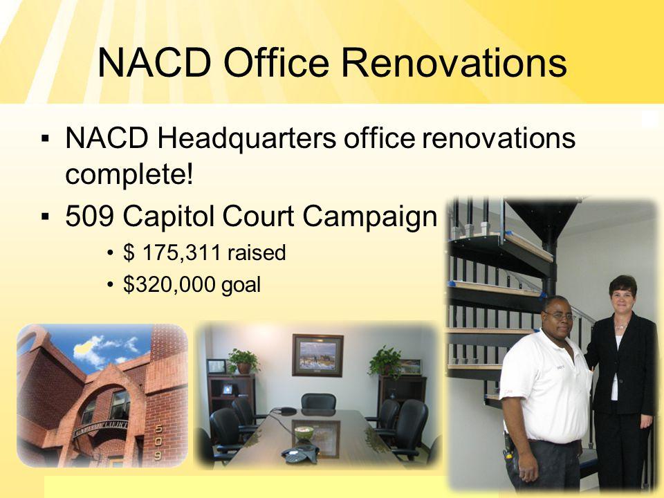 N A T I O N A L A S S O C I A T I O N O F C O N S E R V A T I O N D I S T R I C T S NACD Office Renovations ▪ NACD Headquarters office renovations com