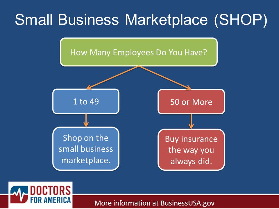 How Many Employees Do You Have. 1 to 49 50 or More Buy insurance the way you always did.
