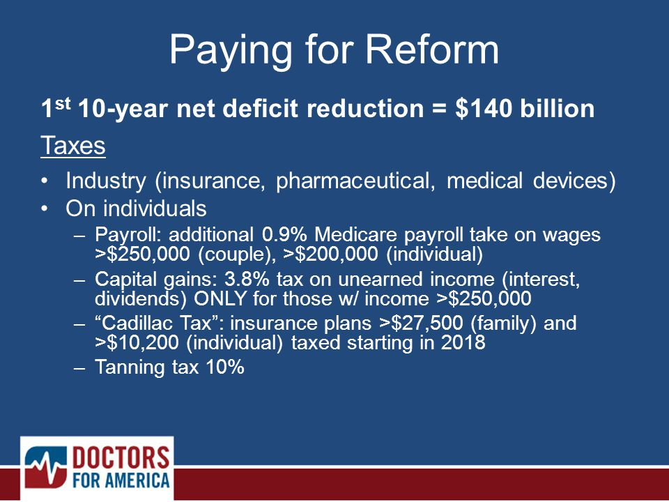 Paying for Reform 1 st 10-year net deficit reduction = $140 billion Taxes Industry (insurance, pharmaceutical, medical devices) On individuals –Payroll: additional 0.9% Medicare payroll take on wages >$250,000 (couple), >$200,000 (individual) –Capital gains: 3.8% tax on unearned income (interest, dividends) ONLY for those w/ income >$250,000 – Cadillac Tax : insurance plans >$27,500 (family) and >$10,200 (individual) taxed starting in 2018 –Tanning tax 10%