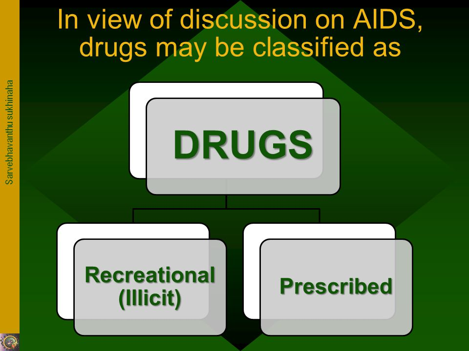 Sarvebhavanthu sukhinaha Unfortunately, both recreational (and prescribed drugs (drugs prescribed for postponing AIDS) promote AIDS There are several literature available in several journals/books.