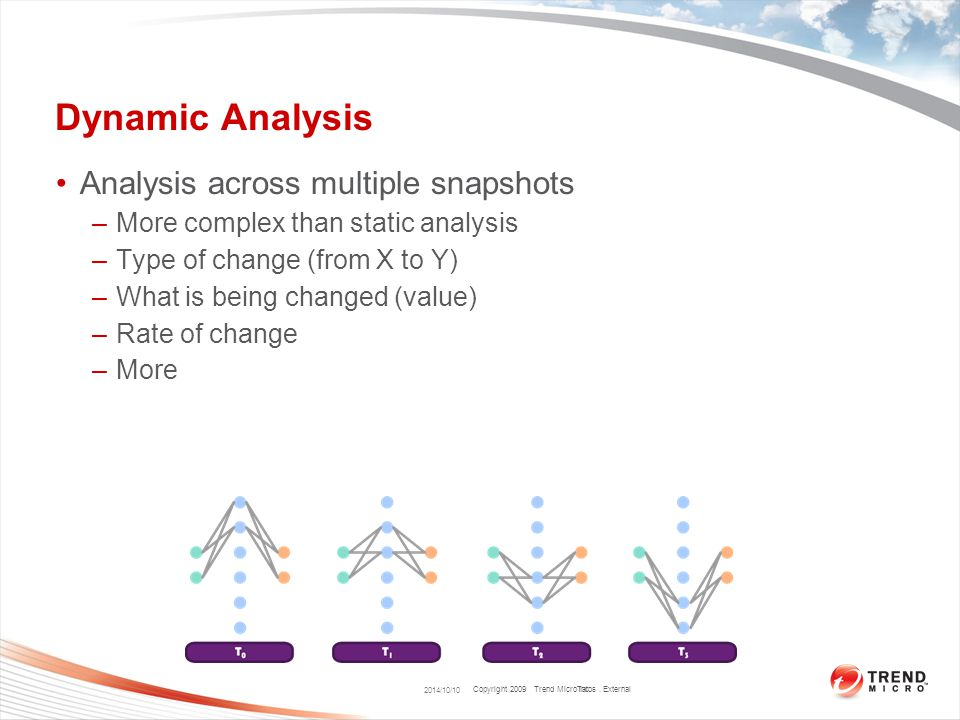 Copyright 2009 Trend Micro Inc. Dynamic Analysis Analysis across multiple snapshots –More complex than static analysis –Type of change (from X to Y) –