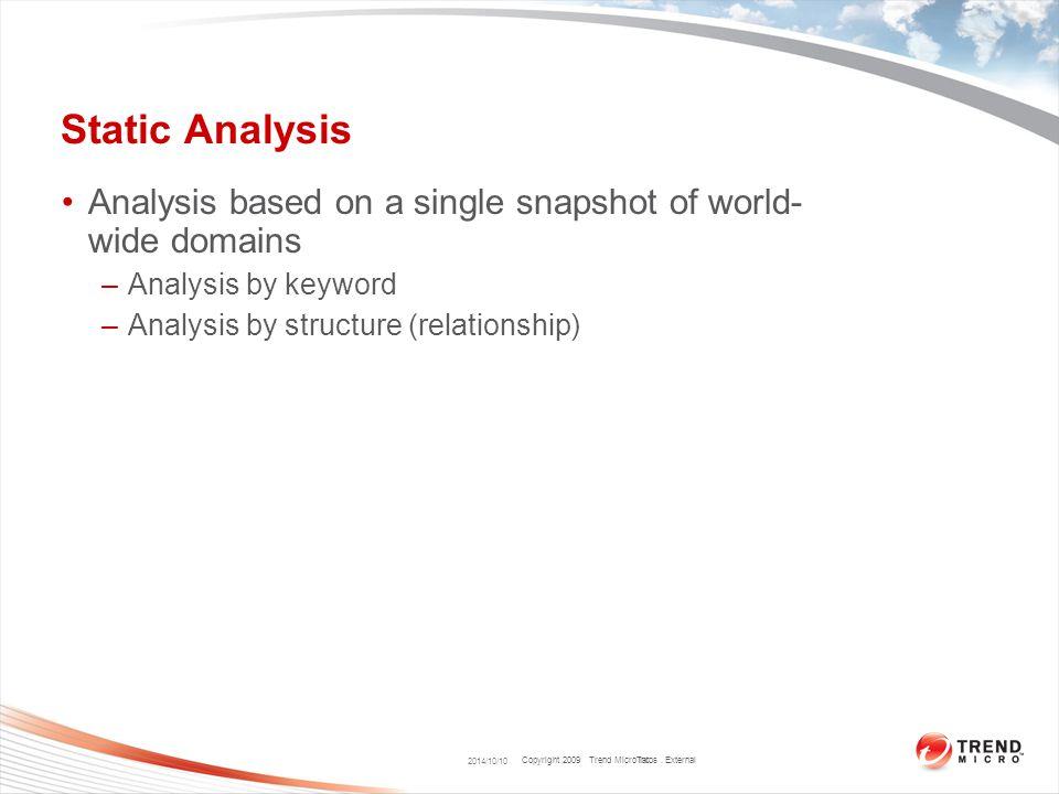 Copyright 2009 Trend Micro Inc.