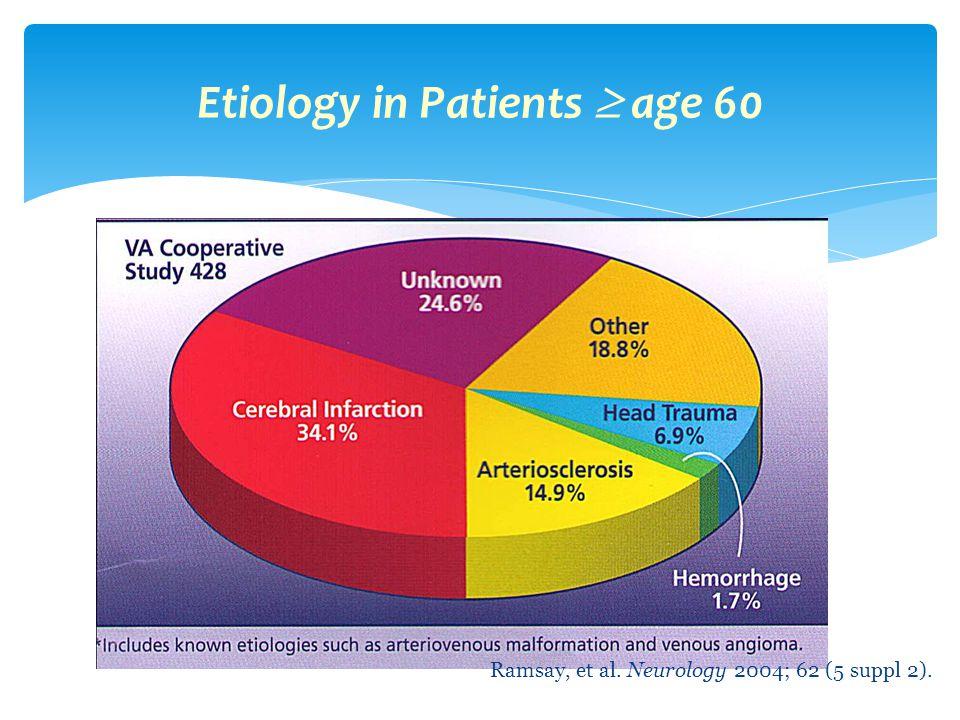 Etiology in Patients  age 60 Ramsay, et al. Neurology 2004; 62 (5 suppl 2).