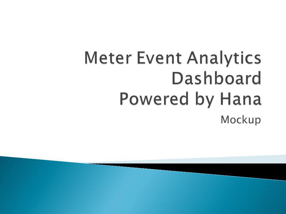 Analyze data using Study data at detailed level Identify target action to prevent revenue lost Geographical Info Device Info Customer Segmentation Last Read Meter Event Question: How many devices do not have measurement reading.