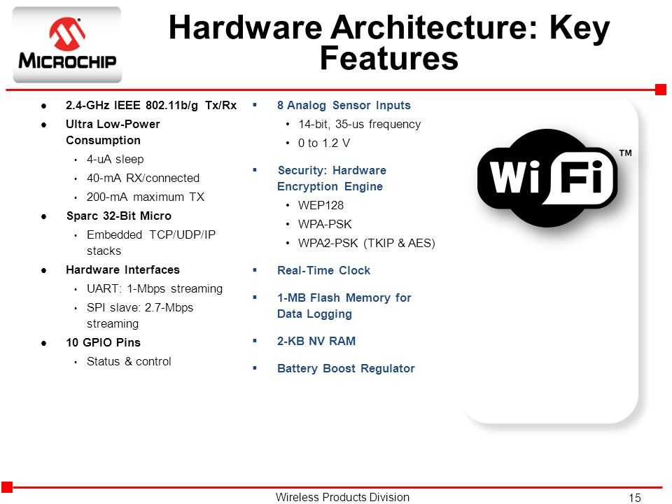 15 Wireless Products Division Hardware Architecture: Key Features l 2.4-GHz IEEE 802.11b/g Tx/Rx l Ultra Low-Power Consumption 4-uA sleep 40-mA RX/connected 200-mA maximum TX l Sparc 32-Bit Micro Embedded TCP/UDP/IP stacks l Hardware Interfaces UART: 1-Mbps streaming SPI slave: 2.7-Mbps streaming l 10 GPIO Pins Status & control  8 Analog Sensor Inputs 14-bit, 35-us frequency 0 to 1.2 V  Security: Hardware Encryption Engine WEP128 WPA-PSK WPA2-PSK (TKIP & AES)  Real-Time Clock  1-MB Flash Memory for Data Logging  2-KB NV RAM  Battery Boost Regulator