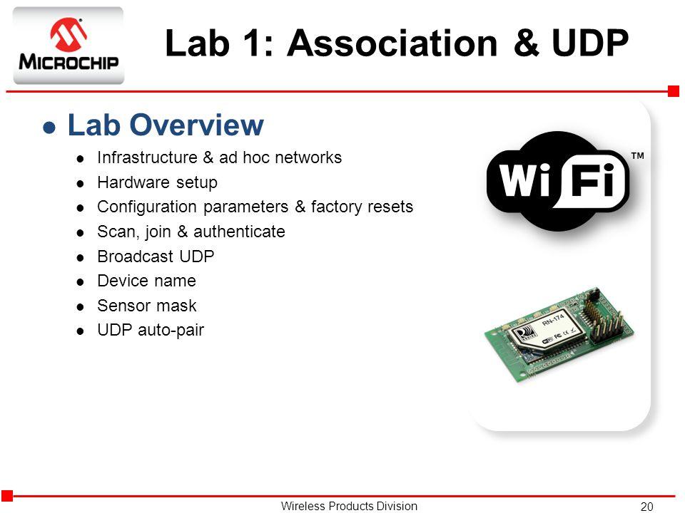 20 Wireless Products Division Lab 1: Association & UDP l Lab Overview l Infrastructure & ad hoc networks l Hardware setup l Configuration parameters & factory resets l Scan, join & authenticate l Broadcast UDP l Device name l Sensor mask l UDP auto-pair