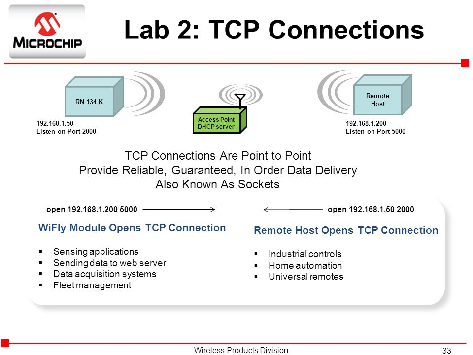33 Wireless Products Division Lab 2: TCP Connections WiFly Module Opens TCP Connection  Sensing applications  Sending data to web server  Data acquisition systems  Fleet management RN-134-K 192.168.1.50 Listen on Port 2000 Access Point DHCP server Remote Host 192.168.1.200 Listen on Port 5000 Remote Host Opens TCP Connection  Industrial controls  Home automation  Universal remotes open 192.168.1.200 5000open 192.168.1.50 2000 TCP Connections Are Point to Point Provide Reliable, Guaranteed, In Order Data Delivery Also Known As Sockets