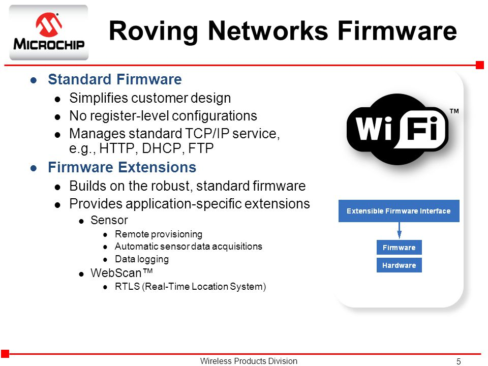 5 Wireless Products Division Roving Networks Firmware l Standard Firmware l Simplifies customer design l No register-level configurations l Manages standard TCP/IP service, e.g., HTTP, DHCP, FTP l Firmware Extensions l Builds on the robust, standard firmware l Provides application-specific extensions l Sensor l Remote provisioning l Automatic sensor data acquisitions l Data logging l WebScan™ l RTLS (Real-Time Location System)