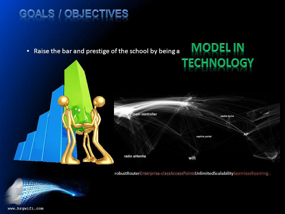 Raise the bar and prestige of the school by being a www.hrgwifi.com robustRouterEnterprise-classAccessPointsUnlimitedScalabilitySeamlessRoaming..