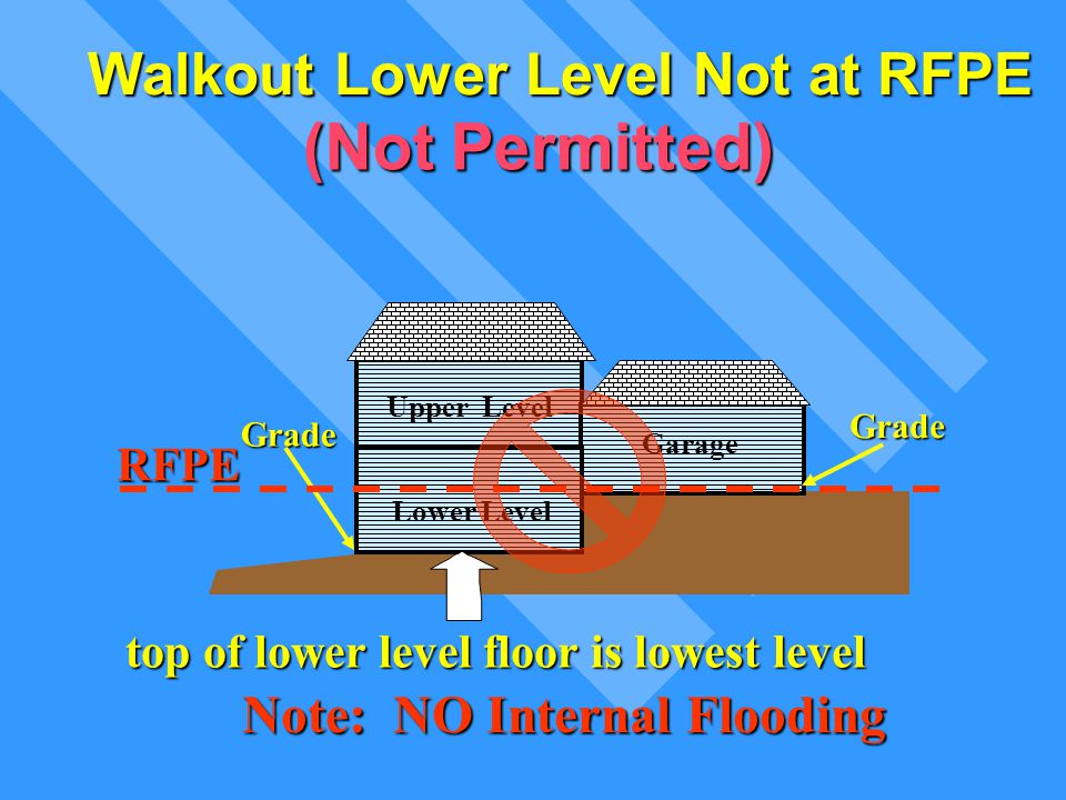 Walkout Lower Level Not at RFPE Upper Level Lower Level Garage Grade Grade RFPE top of lower level floor is lowest level Note: NO Internal Flooding (N