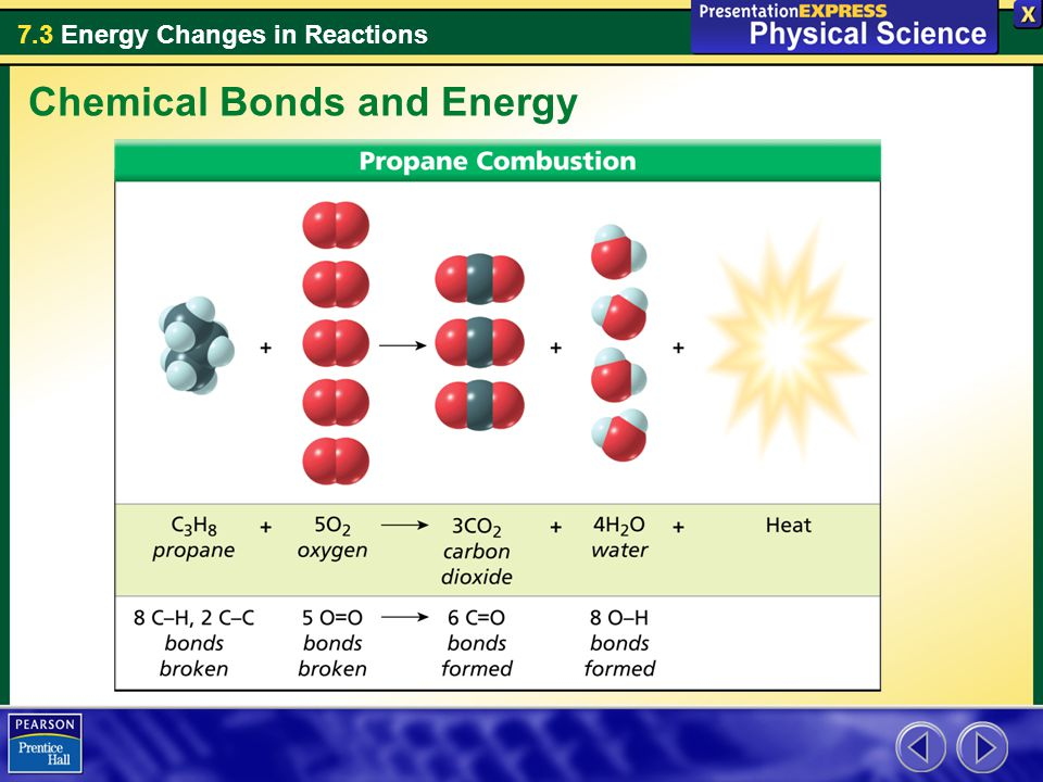 7.3 Energy Changes in Reactions Chemical Bonds and Energy