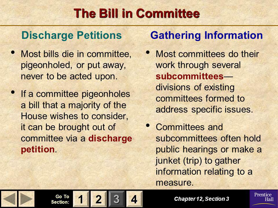 123 Go To Section: 4 The Bill in Committee Discharge Petitions Most bills die in committee, pigeonholed, or put away, never to be acted upon. If a com