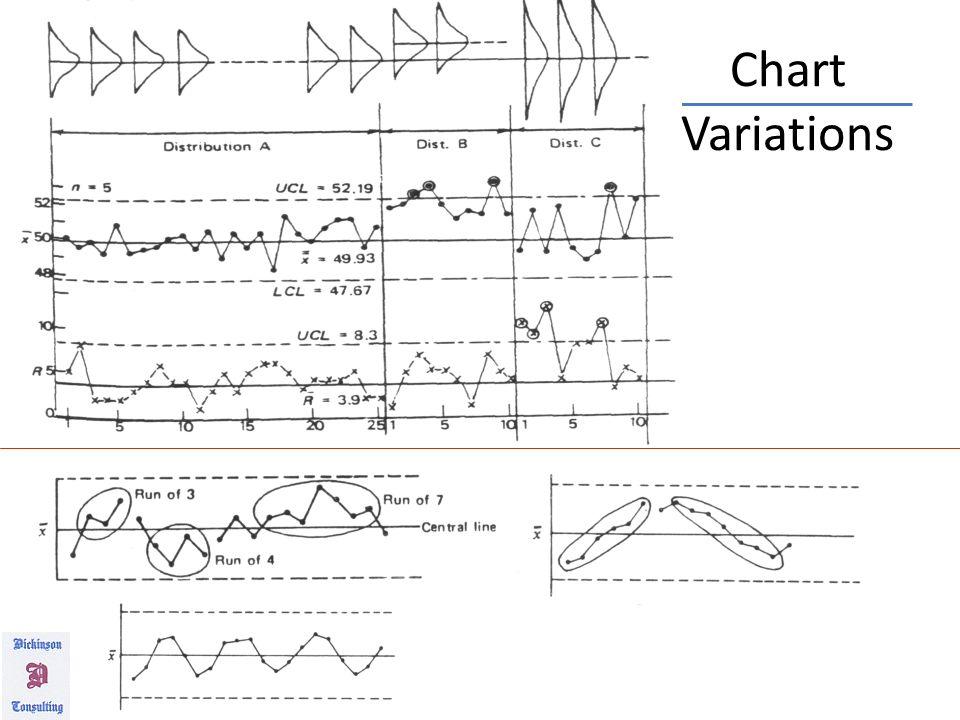 Step 8:Plot Chart Plot Chart