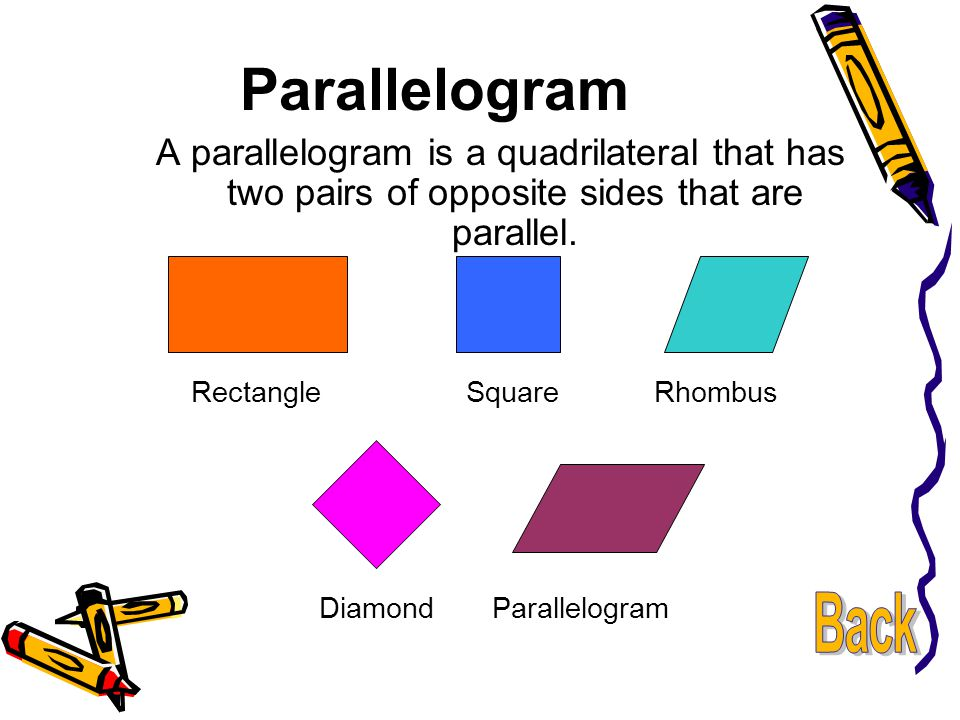 A rectangle is a quadrilateral with four right angles.