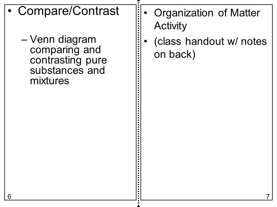 Compare/Contrast –Venn diagram comparing and contrasting pure substances and mixtures Organization of Matter Activity (class handout w/ notes on back) 76
